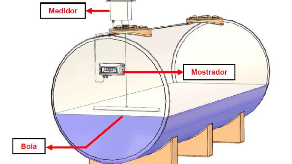 Precisão do indicador de volume VM06 NKL